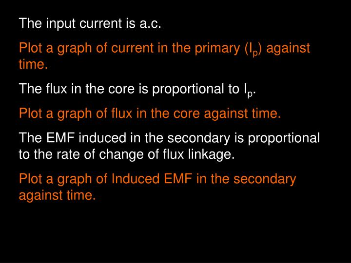 The input current is