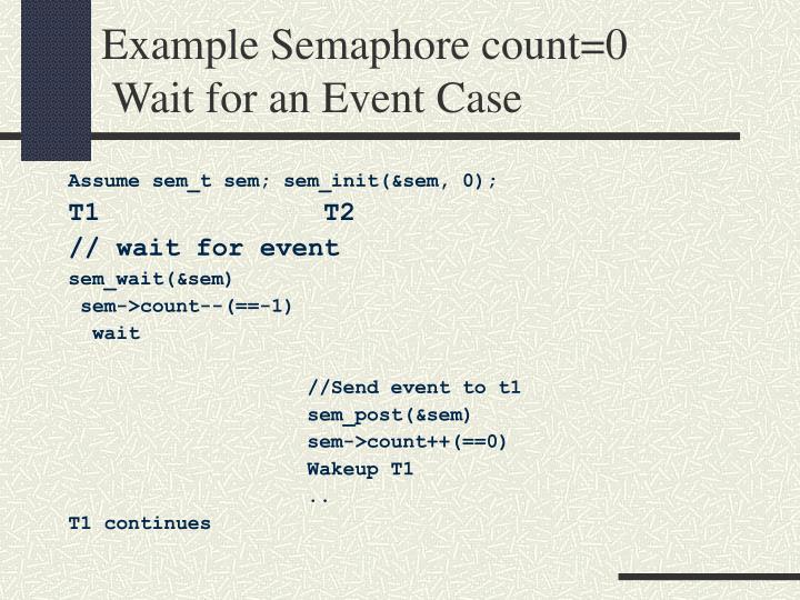 Example Semaphore count=0