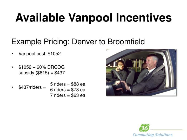 Available Vanpool Incentives