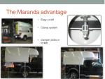 the maranda advantage