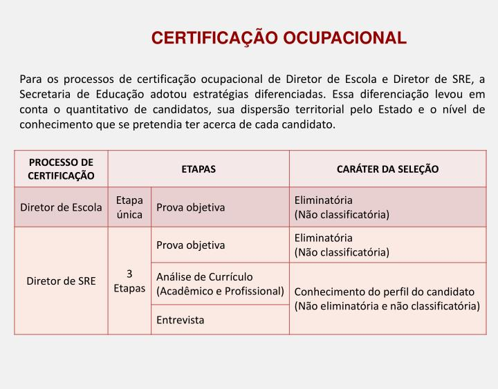 Certificação ocupacional