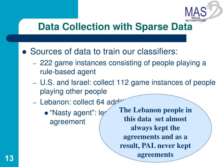 Data Collection with Sparse Data