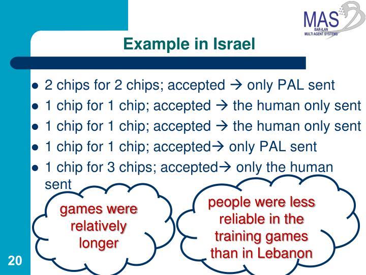 Example in Israel