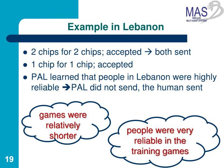 Example in Lebanon