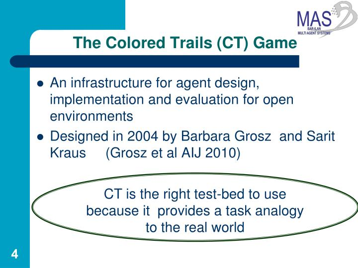 The Colored Trails (CT) Game