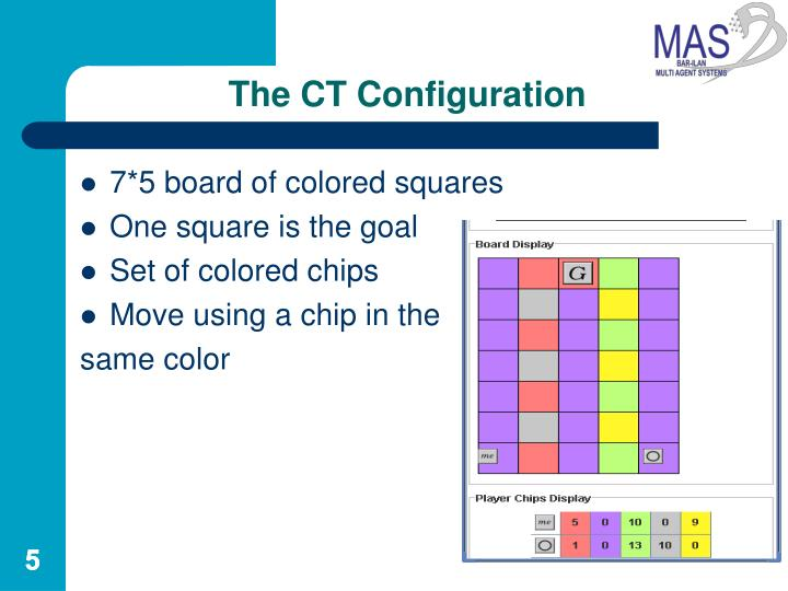 The CT Configuration