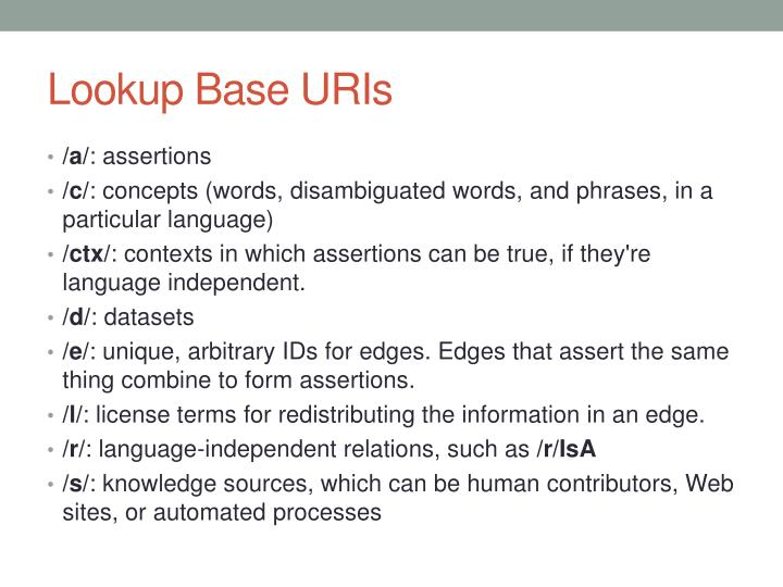 Lookup Base URIs
