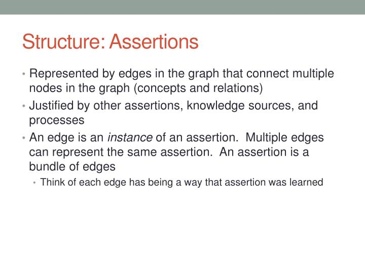 Structure: Assertions