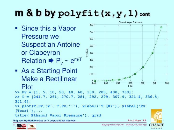 Since this a Vapor Pressure we Suspect an Antoine or Clapeyron Relation