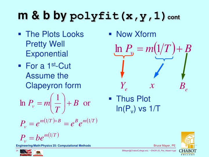 The Plots Looks Pretty Well Exponential