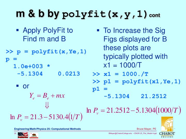 Apply PolyFit to