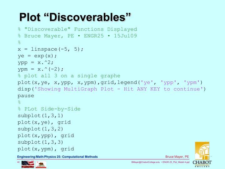 "Plot ""Discoverables"""
