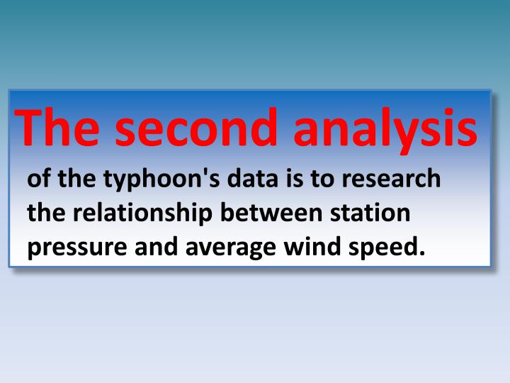 the relationship of typhoons to the