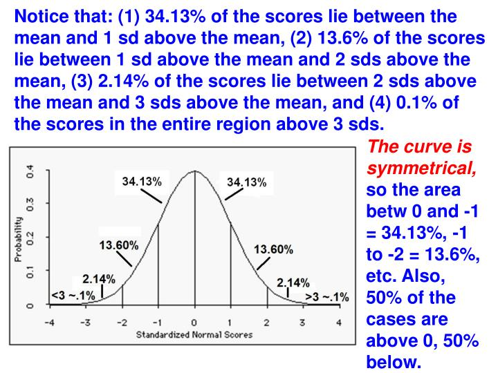 Notice that: (1) 34.13% of the scores lie between the mean and 1