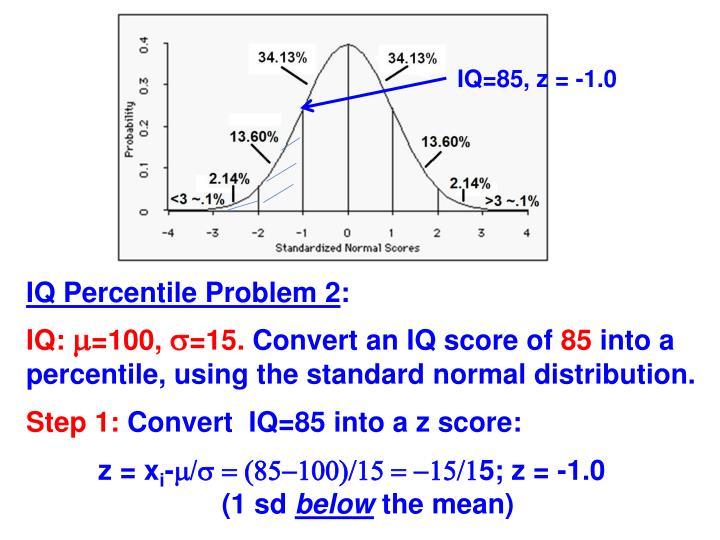IQ=85, z = -1.0