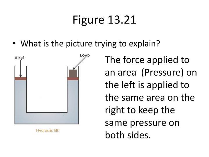 Figure 13 21
