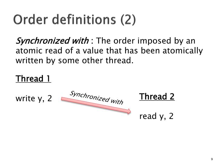 Order definitions (2)