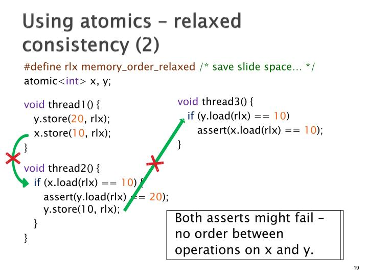 Using atomics – relaxed consistency (2)
