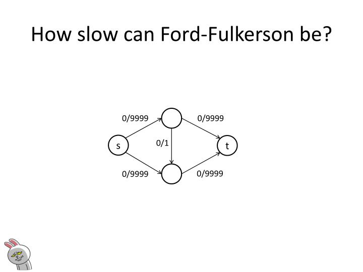How slow can Ford-Fulkerson be?
