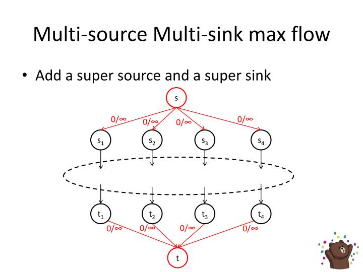 Multi-source Multi-sink max flow