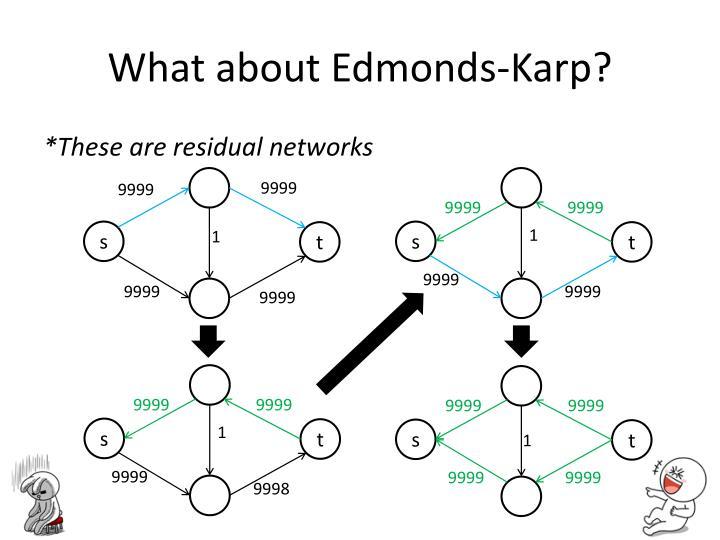 What about Edmonds-Karp?