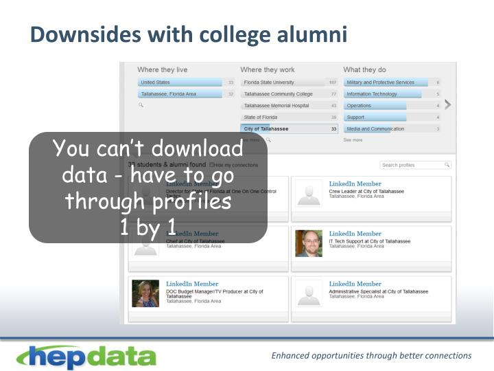 Downsides with college alumni