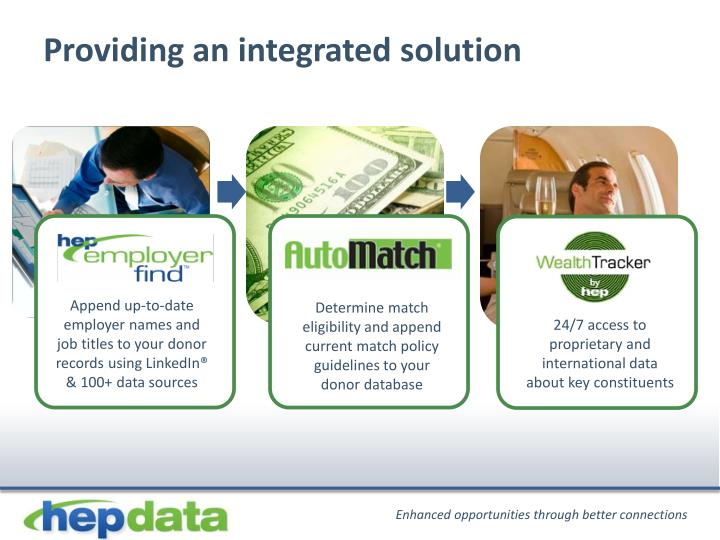 Providing an integrated solution