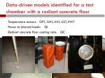 data driven models identified for a test chamber with a radiant concrete floor