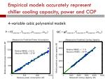 empirical models accurately represent chiller cooling capacity power and cop
