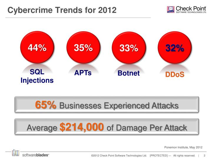 Cybercrime trends for 2012
