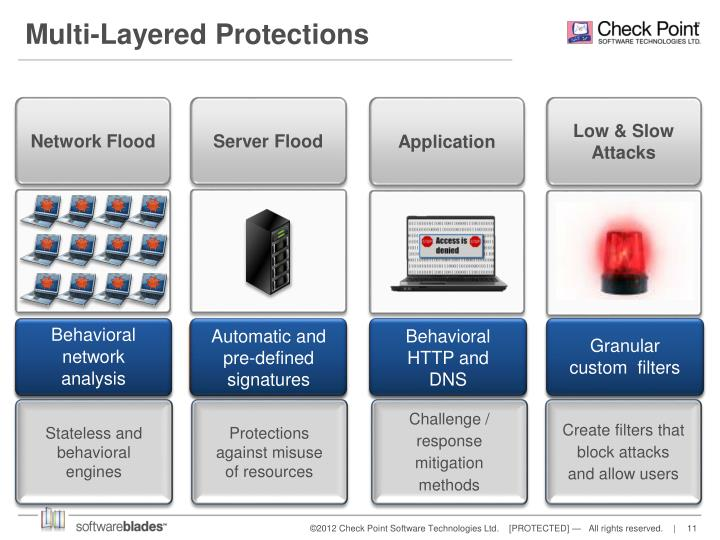 Multi-Layered Protections