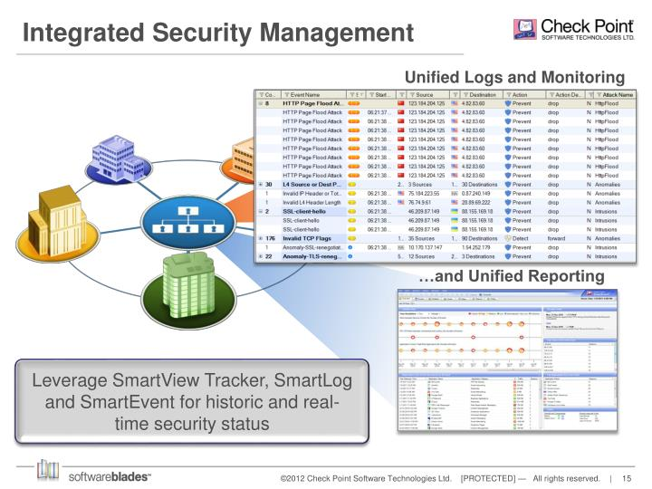 Integrated Security Management