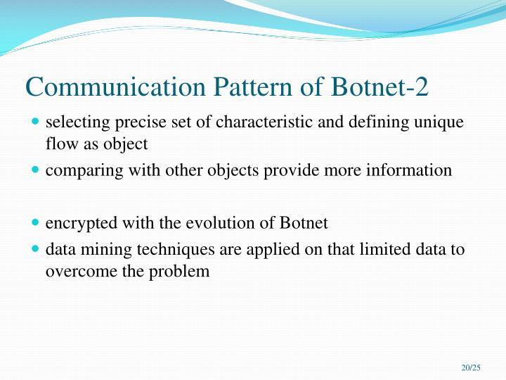 Communication Pattern of