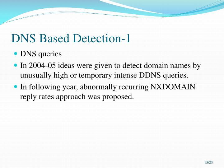 DNS Based