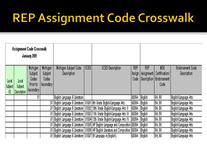 REP Assignment Code Crosswalk