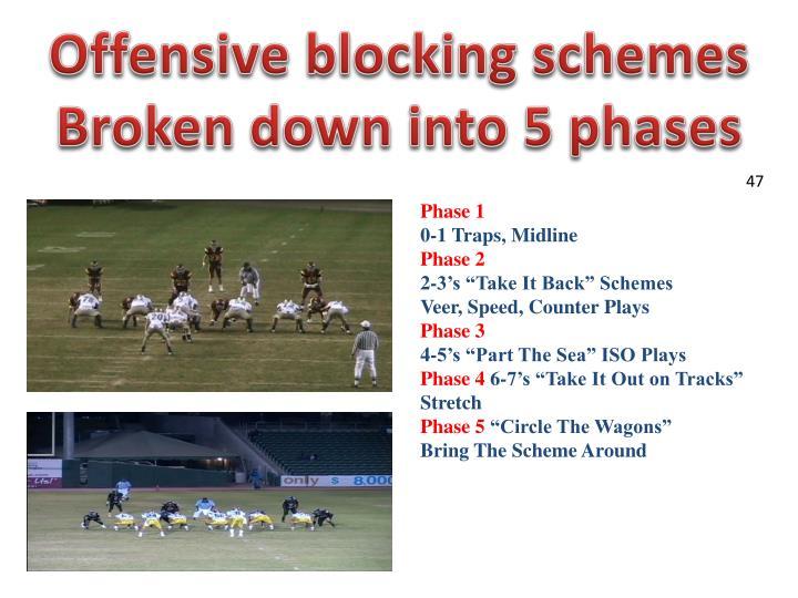 Offensive blocking schemes