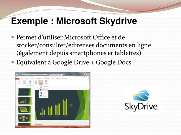 Exemple : Microsoft