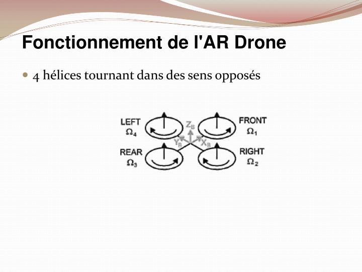 Fonctionnement de l'AR Drone