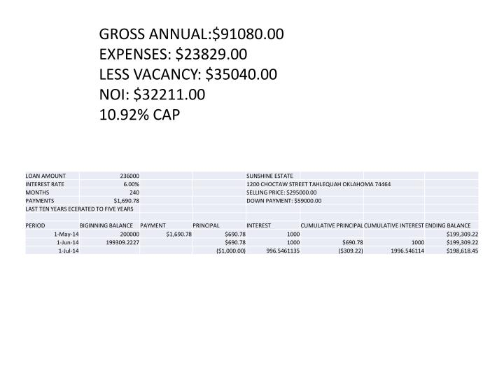 GROSS ANNUAL:$91080.00