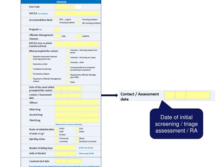 Date of initial screening / triage assessment / RA