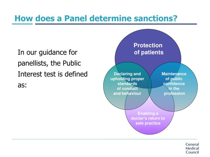 How does a Panel determine sanctions?