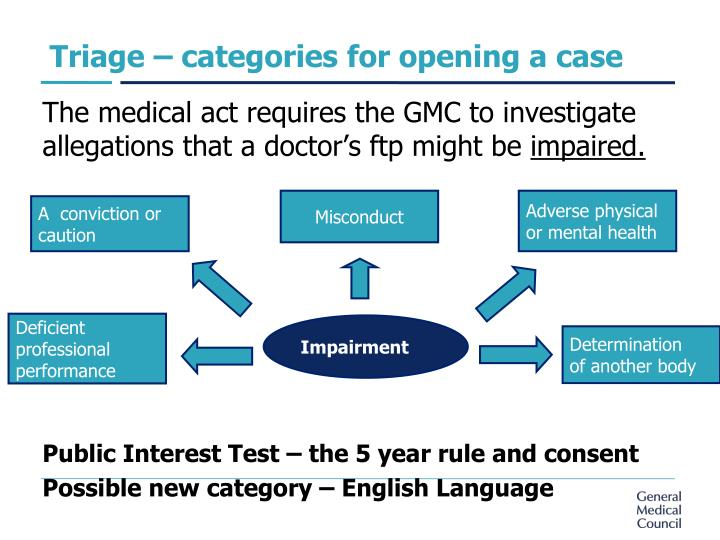 Triage – categories for opening a case