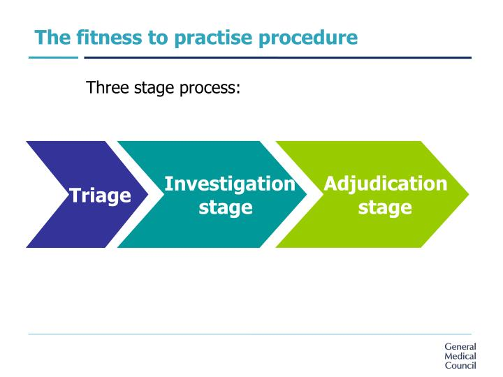 The fitness to practise procedure