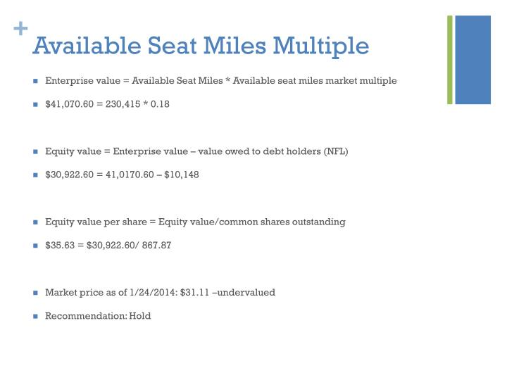 Available Seat Miles Multiple