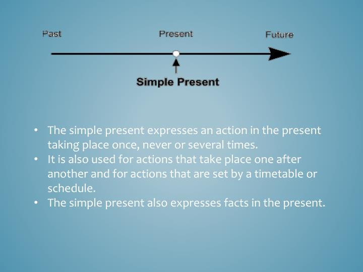 The simple present expresses an action in the present taking place once, never or several times.