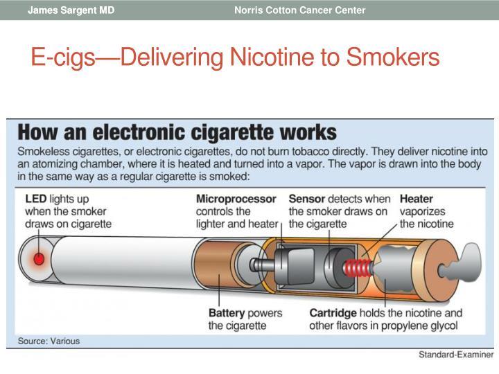 E-cigs—Delivering Nicotine to Smokers