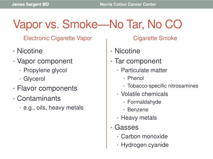 Vapor vs. Smoke—No Tar, No CO