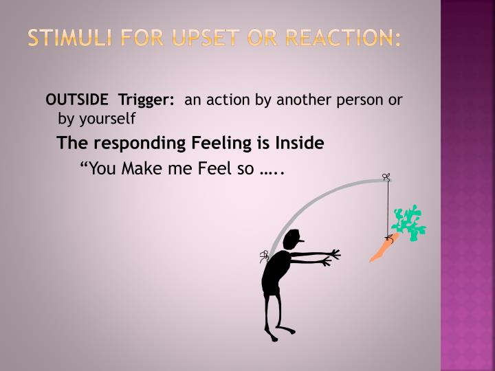 Stimuli for upset or reaction: