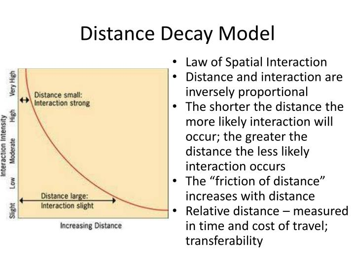 Distance decay model