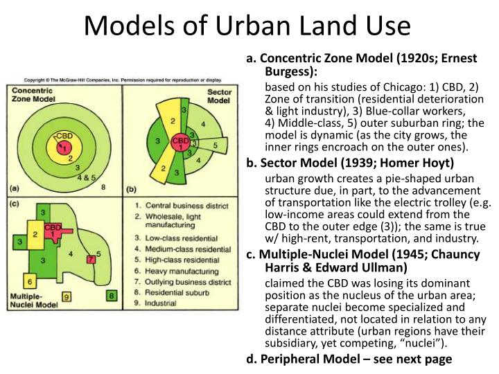 Models of Urban Land Use